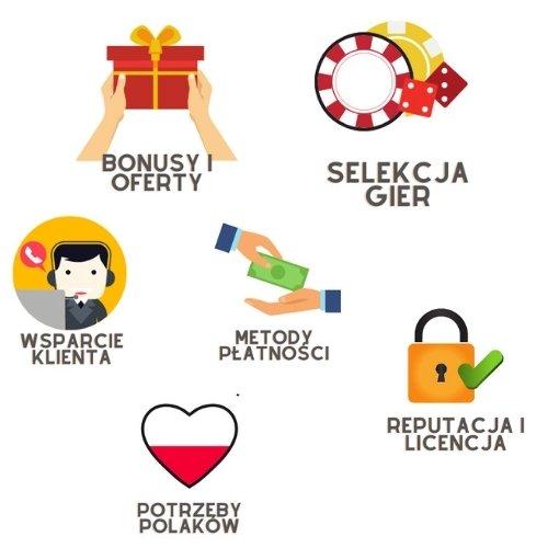 kryteria oceny kasyna
